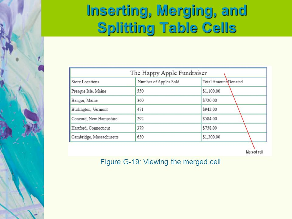 Inserting, Merging, and Splitting Table Cells Figure G-19: Viewing the merged cell