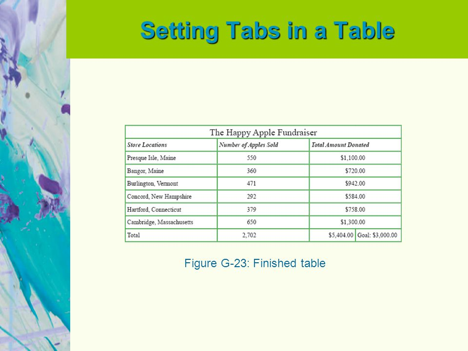 Setting Tabs in a Table Figure G-23: Finished table
