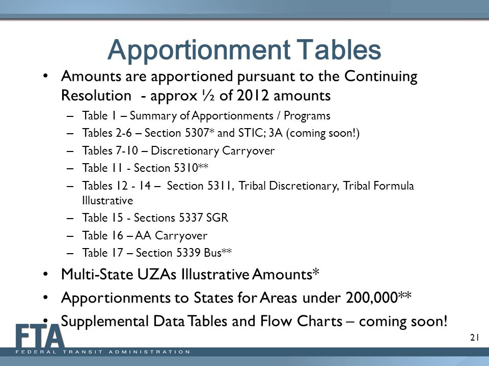 21 Apportionment Tables Amounts are apportioned pursuant to the Continuing Resolution - approx ½ of 2012 amounts – Table 1 – Summary of Apportionments / Programs – Tables 2-6 – Section 5307* and STIC; 3A (coming soon!) – Tables 7-10 – Discretionary Carryover – Table 11 - Section 5310** – Tables – Section 5311, Tribal Discretionary, Tribal Formula Illustrative – Table 15 - Sections 5337 SGR – Table 16 – AA Carryover – Table 17 – Section 5339 Bus** Multi-State UZAs Illustrative Amounts* Apportionments to States for Areas under 200,000** Supplemental Data Tables and Flow Charts – coming soon!