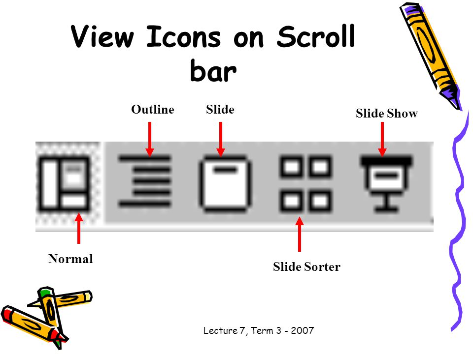 Lecture 7, Term View Icons on Scroll bar Normal OutlineSlide Slide Sorter Slide Show