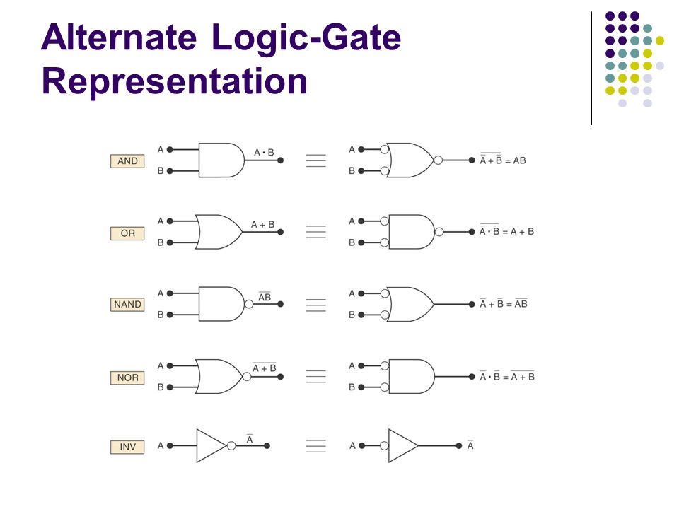 Digital Systems Logic Gates And Boolean Algebra Wen Hung Liao Phd