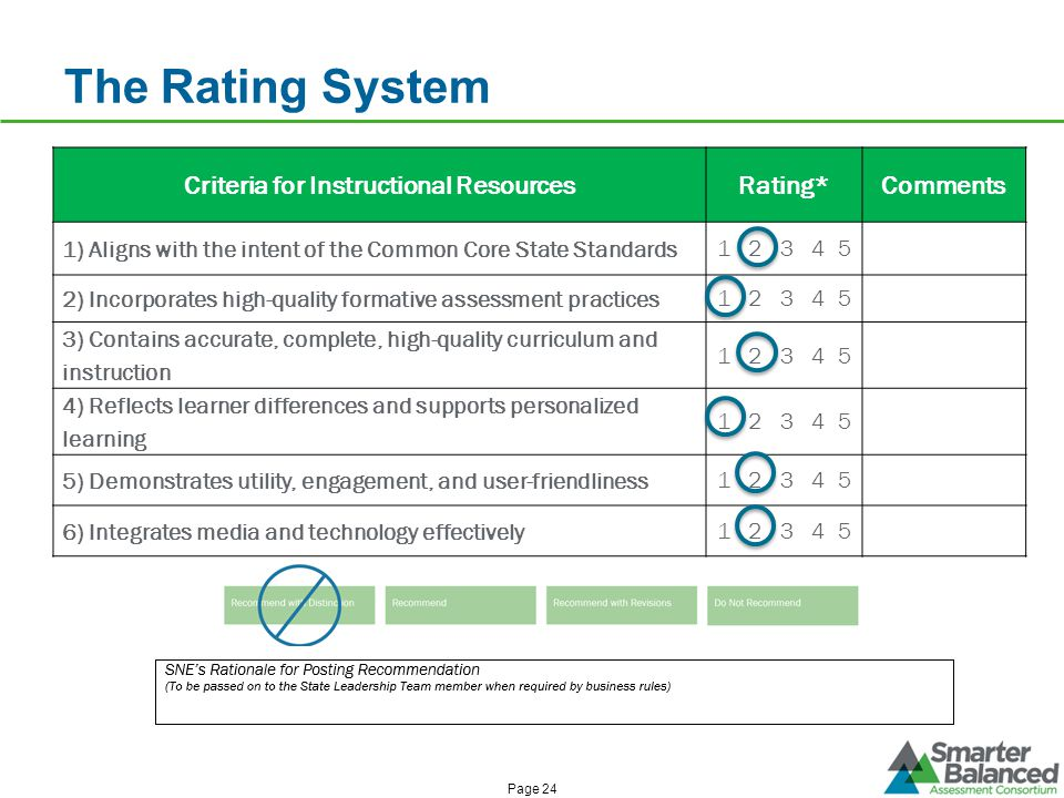 The Rating System Criteria for Instructional ResourcesRating*Comments 1) Aligns with the intent of the Common Core State Standards ) Incorporates high-quality formative assessment practices ) Contains accurate, complete, high-quality curriculum and instruction ) Reflects learner differences and supports personalized learning ) Demonstrates utility, engagement, and user-friendliness ) Integrates media and technology effectively Page 24