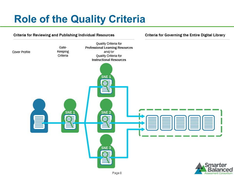 Role of the Quality Criteria Page 8
