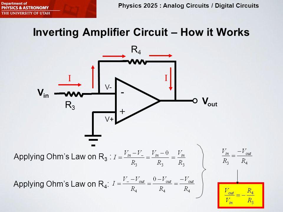 physics 2025 analog circuits digital circuits purpose of this