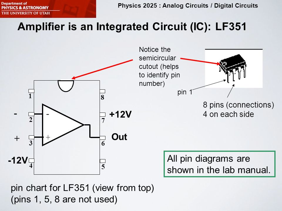 physics 2025 analog circuits digital circuits purpose of this14 physics 2025 analog circuits digital circuits amplifier is an integrated circuit (ic) lf351 8 pins (connections) 4 on each side notice the