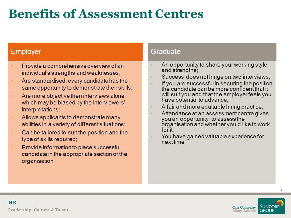 Benefits of Assessment Centres Employer Provide a comprehensive overview of an individuals strengths and weaknesses; Are standardised, every candidate has the same opportunity to demonstrate their skills; Are more objective then interviews alone, which may be biased by the interviewers interpretations; Allows applicants to demonstrate many abilities in a variety of different situations; Can be tailored to suit the position and the type of skills required; Provide information to place successful candidate in the appropriate section of the organisation.