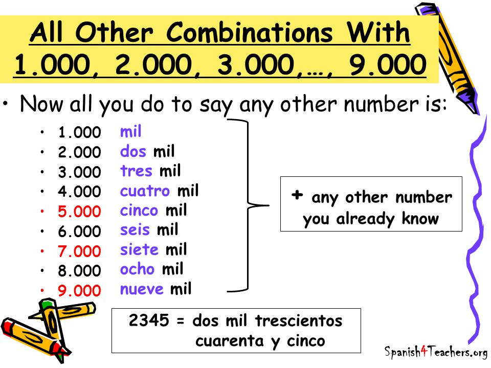 Now all you do to say any other number is: Spanish4Teachers.org All Other Combinations With 1.000, 2.000, 3.000,…, 9.000 1.000 2.000 3.000 4.000 5.000 6.000 7.000 8.000 9.000 mil dos mil tres mil cuatro mil cinco mil seis mil siete mil ocho mil nueve mil + any other number you already know 2345 = dos mil trescientos cuarenta y cinco