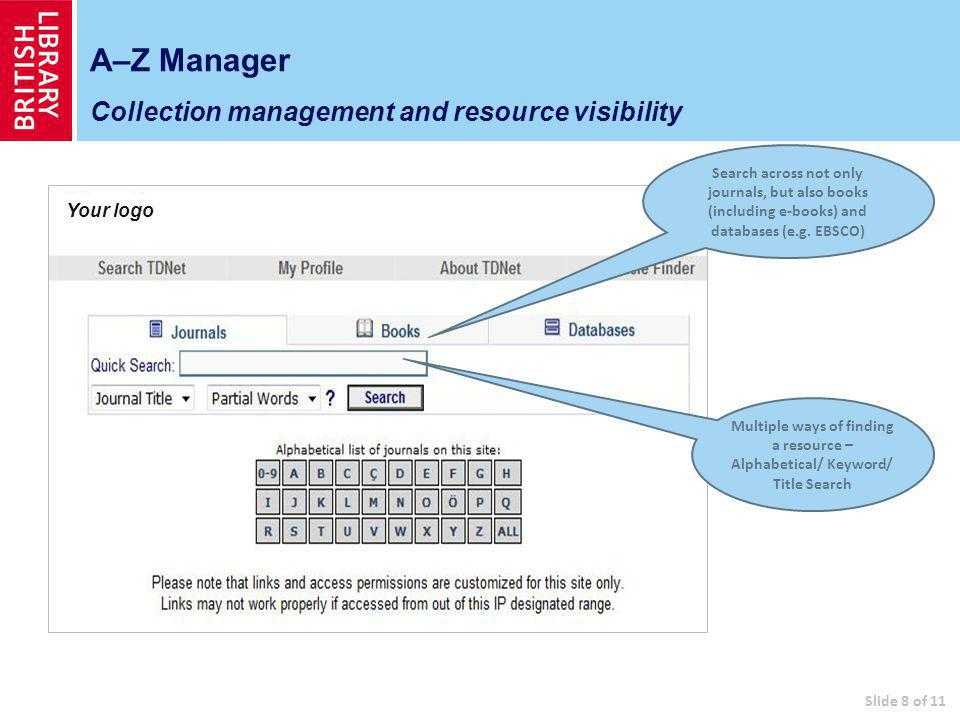 A–Z Manager Collection management and resource visibility Search across not only journals, but also books (including e-books) and databases (e.g.