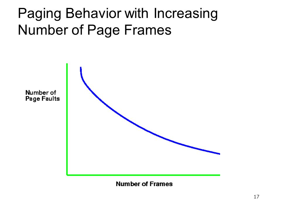 17 Paging Behavior with Increasing Number of Page Frames