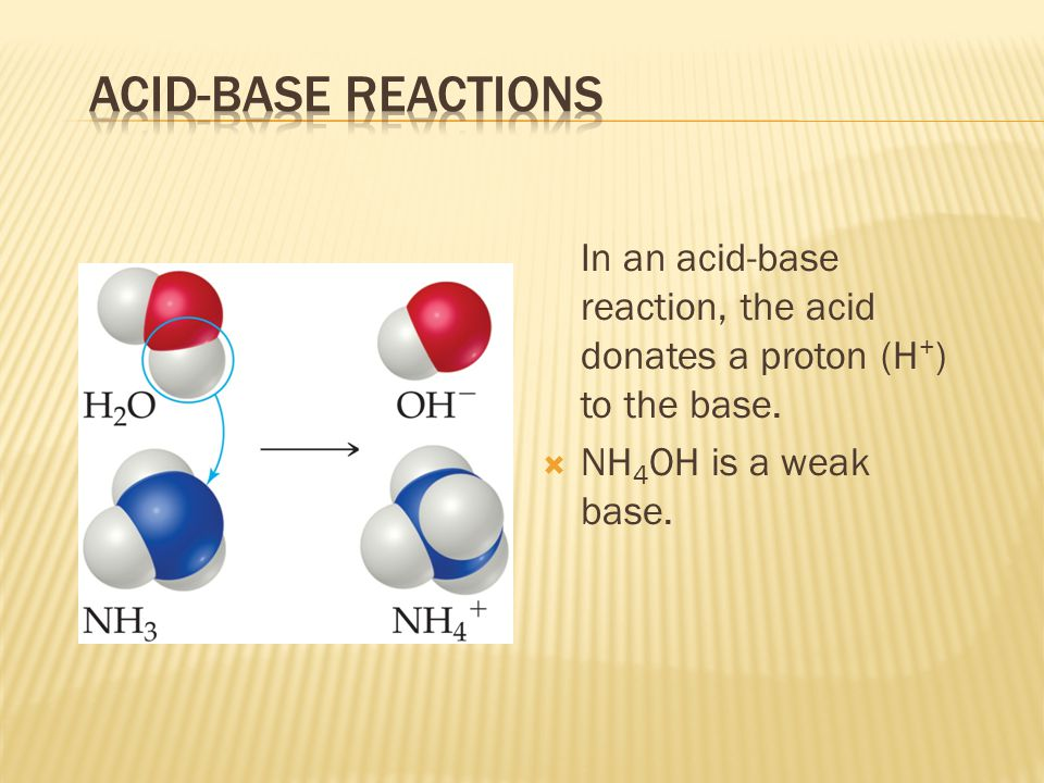 In an acid-base reaction, the acid donates a proton (H + ) to the base. NH 4 OH is a weak base.