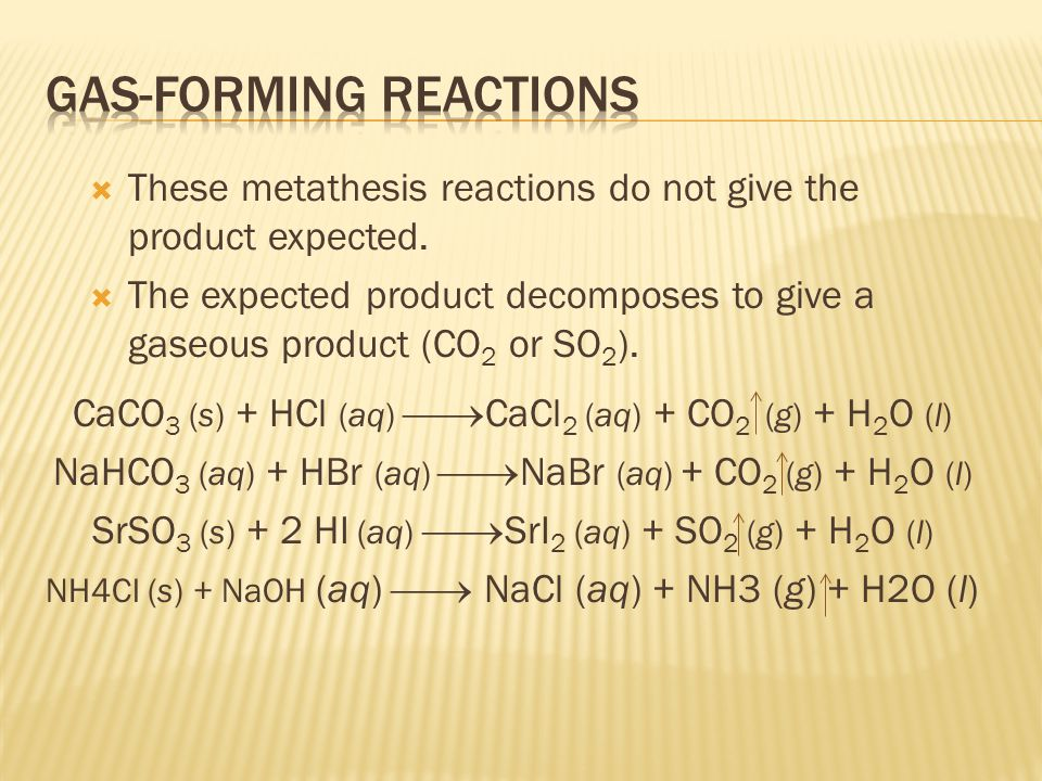 These metathesis reactions do not give the product expected.