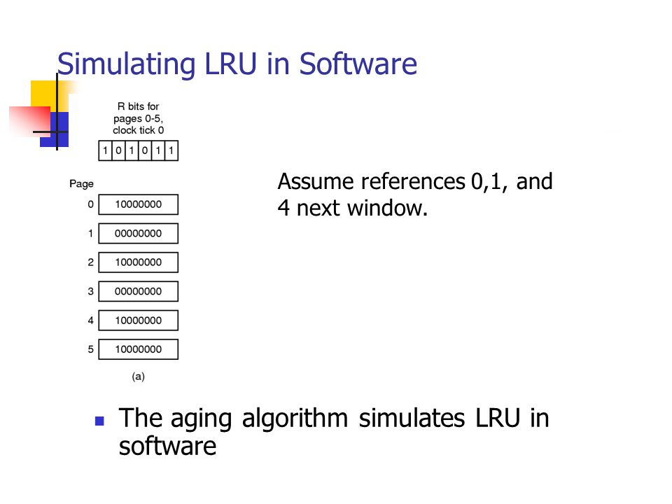 Simulating LRU in Software The aging algorithm simulates LRU in software Assume references 0,1, and 4 next window.