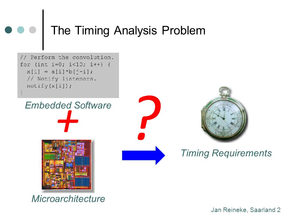 Jan Reineke, Saarland 2 The Timing Analysis Problem Embedded Software Timing Requirements .