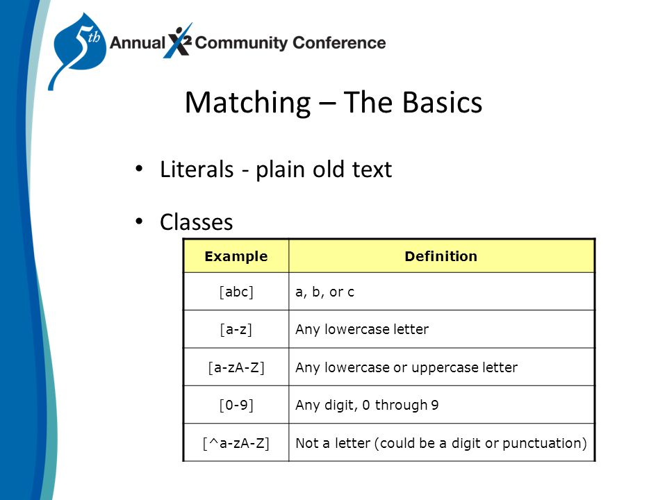 Matching – The Basics Literals - plain old text Classes ExampleDefinition [abc]a, b, or c [a-z]Any lowercase letter [a-zA-Z]Any lowercase or uppercase letter [0-9]Any digit, 0 through 9 [^a-zA-Z]Not a letter (could be a digit or punctuation)