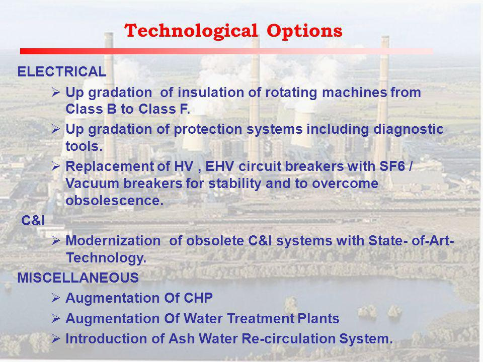 Technological Options ELECTRICAL Up gradation of insulation of rotating machines from Class B to Class F.
