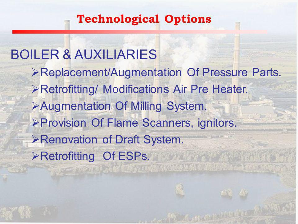 Technological Options BOILER & AUXILIARIES Replacement/Augmentation Of Pressure Parts.