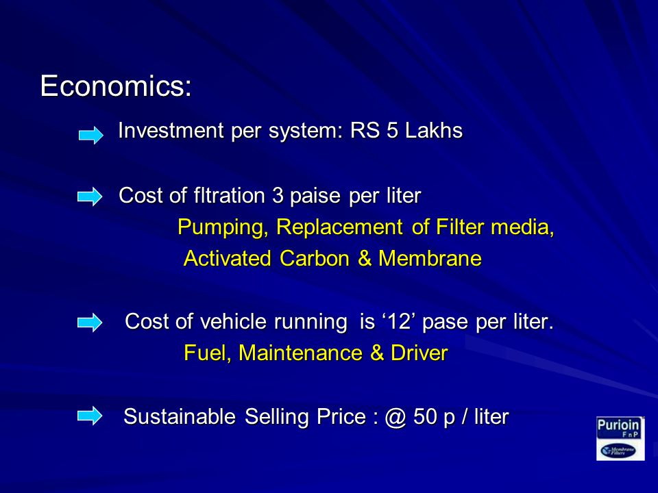 Economics: Investment per system: RS 5 Lakhs Investment per system: RS 5 Lakhs Cost of fltration 3 paise per liter Cost of fltration 3 paise per liter Pumping, Replacement of Filter media, Pumping, Replacement of Filter media, Activated Carbon & Membrane Activated Carbon & Membrane Cost of vehicle running is 12 pase per liter.