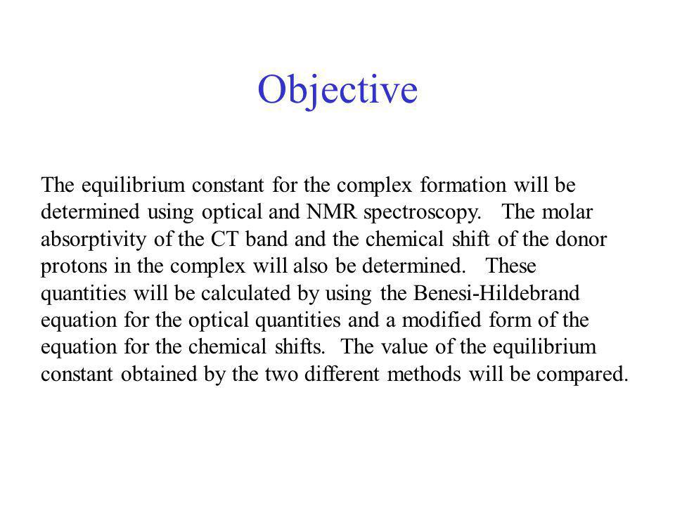 Objective The equilibrium constant for the complex formation will be determined using optical and NMR spectroscopy.