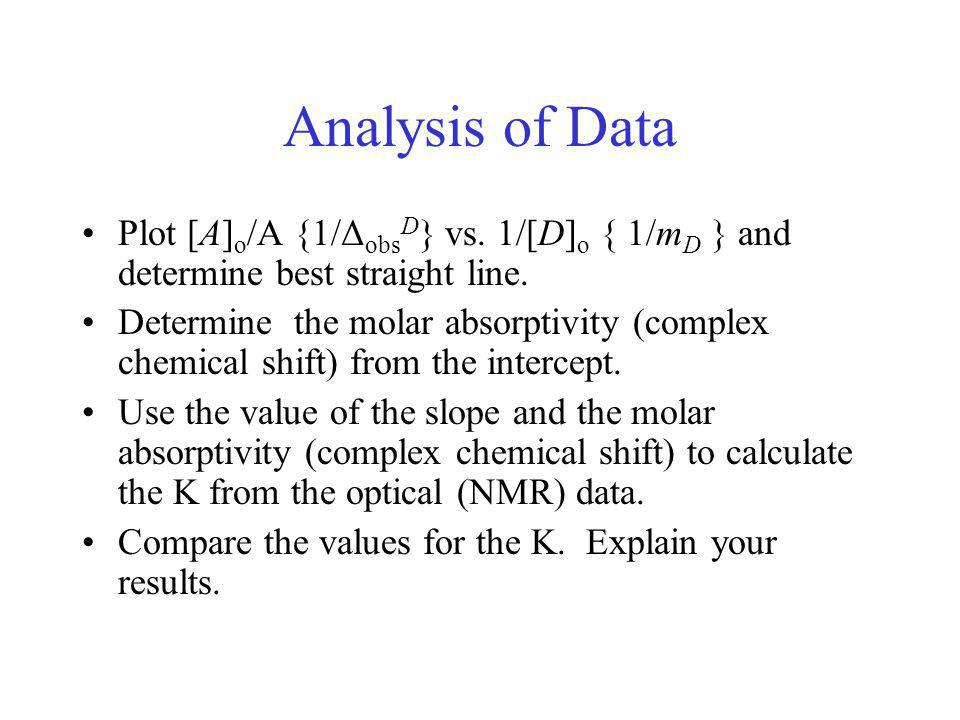 Analysis of Data Plot [A] o /A {1/Δ obs D } vs. 1/[D] o { 1/m D } and determine best straight line.