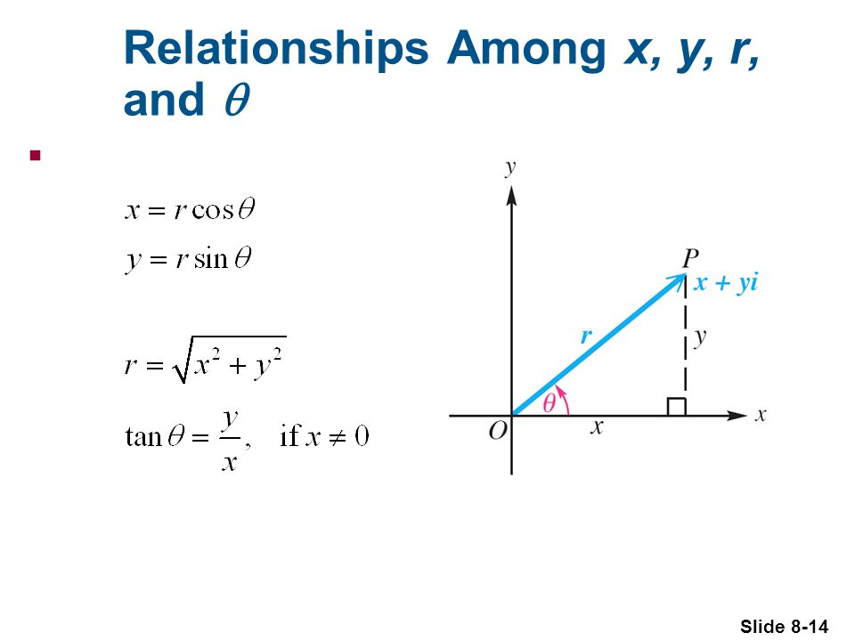 Slide 8-14 Relationships Among x, y, r, and