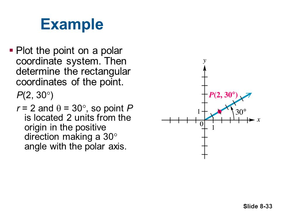 Slide 8-33 Example Plot the point on a polar coordinate system.