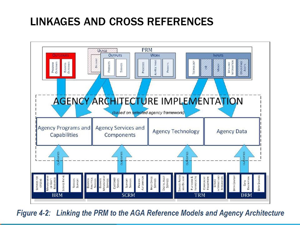 LINKAGES AND CROSS REFERENCES