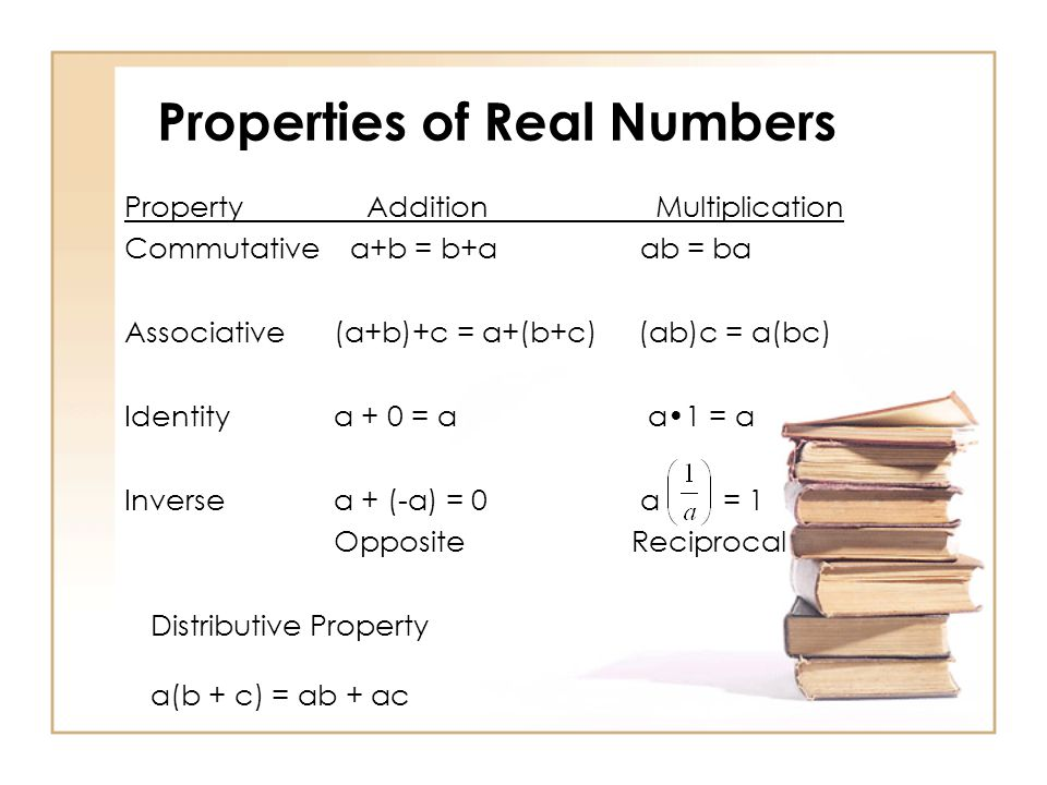 Properties of Real Numbers Property Addition Multiplication Commutative a+b = b+a ab = ba Associative(a+b)+c = a+(b+c) (ab)c = a(bc) Identitya + 0 = aa1 = a Inversea + (-a) = 0 a = 1 Opposite Reciprocal Distributive Property a(b + c) = ab + ac