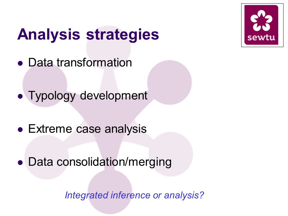 Analysis strategies Data transformation Typology development Extreme case analysis Data consolidation/merging Integrated inference or analysis
