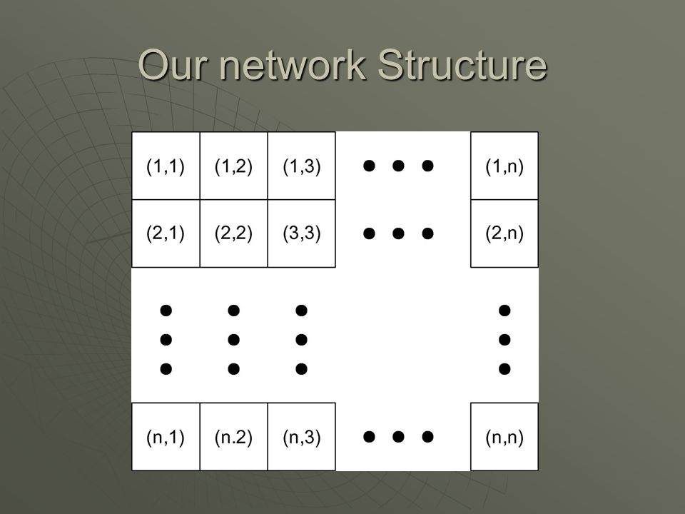 Our network Structure