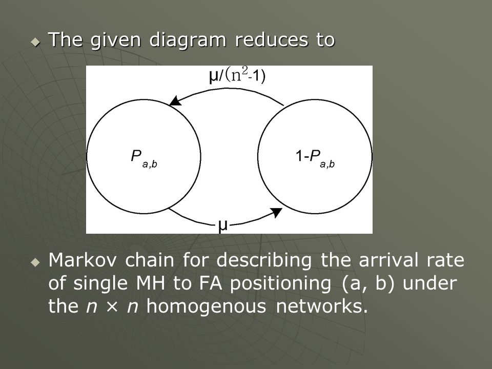 The given diagram reduces to The given diagram reduces to Markov chain for describing the arrival rate of single MH to FA positioning (a, b) under the n × n homogenous networks.