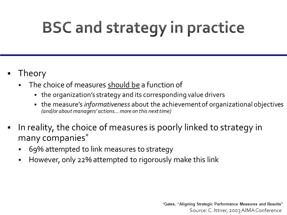 Source: C. Ittner, 2003 AIMA Conference *Gates, Aligning Strategic Performance Measures and Results