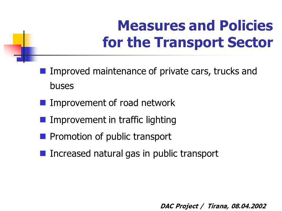 DAC Project / Tirana, Measures and Policies for the Transport Sector Improved maintenance of private cars, trucks and buses Improvement of road network Improvement in traffic lighting Promotion of public transport Increased natural gas in public transport
