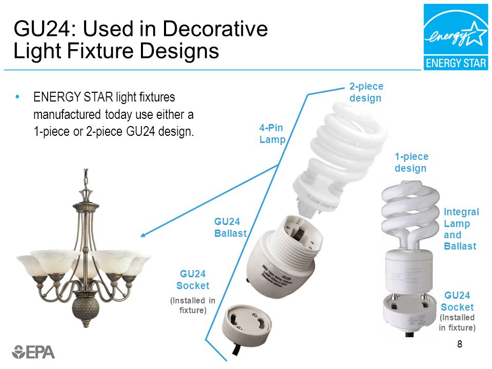 8 ENERGY STAR light fixtures manufactured today use either a 1-piece or 2-piece GU24 design.