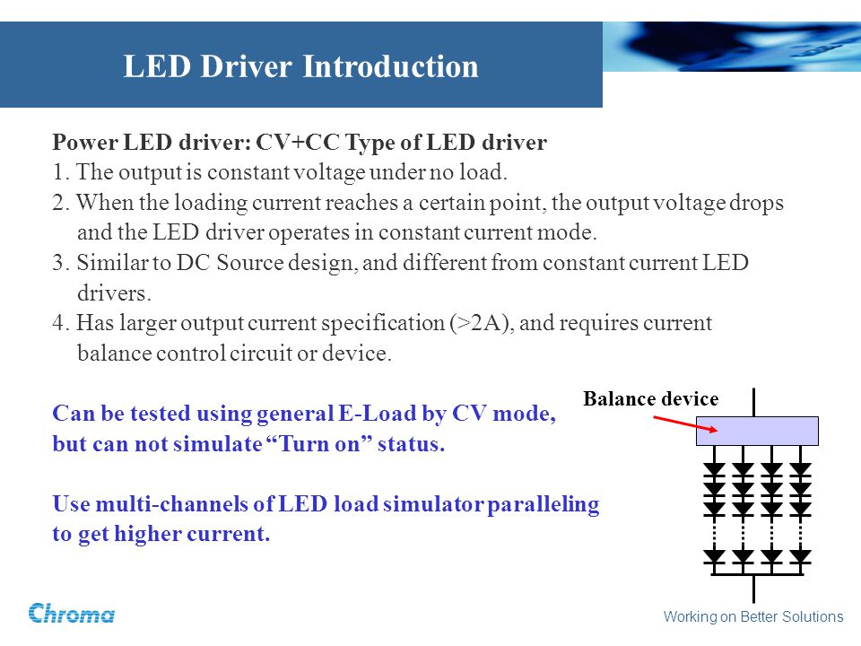 Working on Better Solutions LED Driver Introduction Power LED driver: CV+CC Type of LED driver 1.