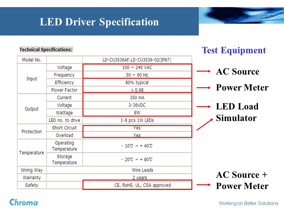Working on Better Solutions LED Driver Specification Test Equipment AC Source Power Meter LED Load Simulator AC Source + Power Meter