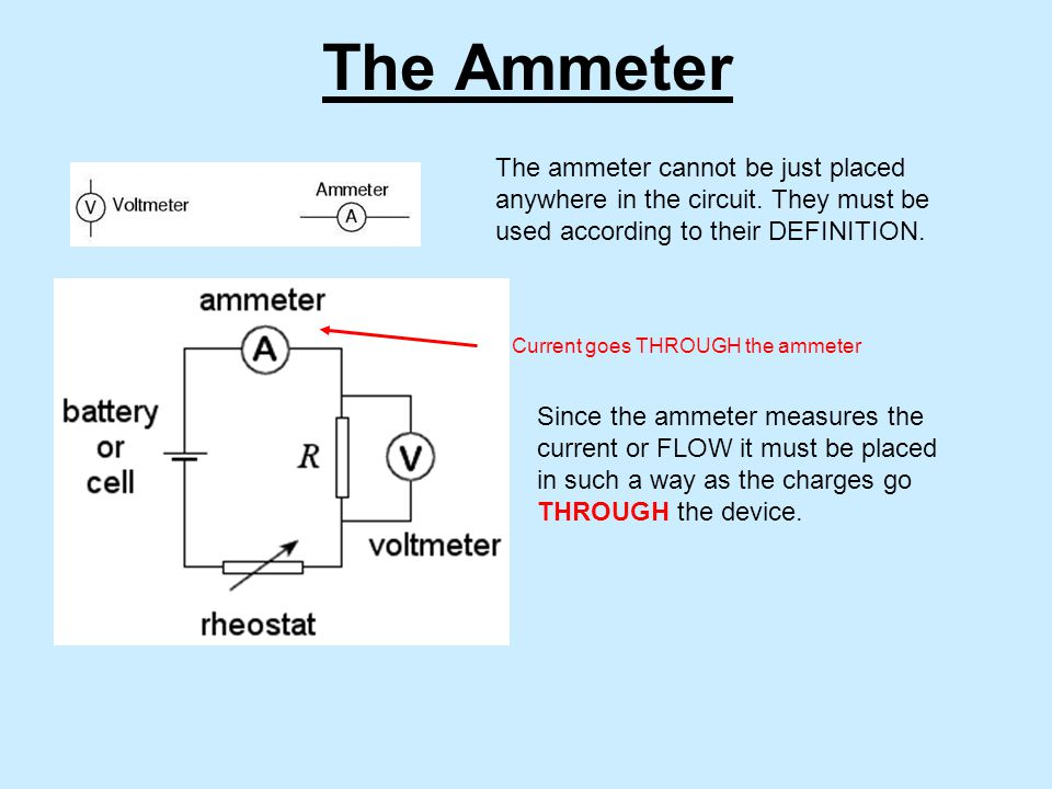 The Ammeter The ammeter cannot be just placed anywhere in the circuit.