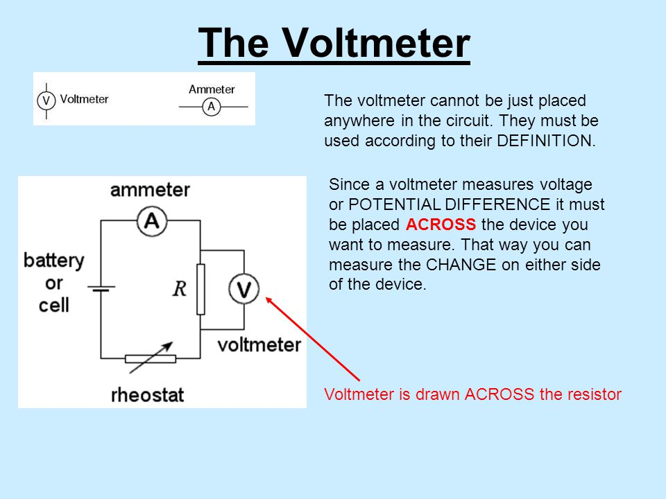 The Voltmeter The voltmeter cannot be just placed anywhere in the circuit.