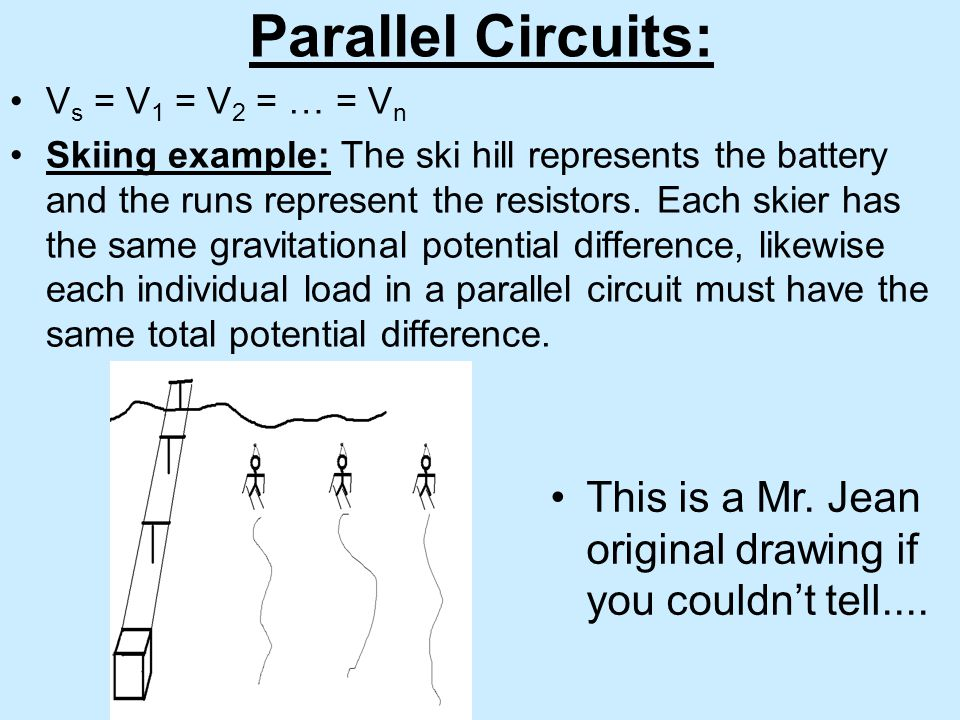 Parallel Circuits: V s = V 1 = V 2 = … = V n Skiing example: The ski hill represents the battery and the runs represent the resistors.