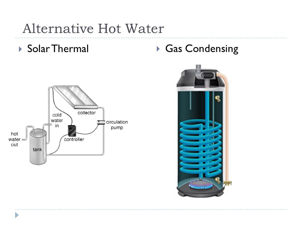 Alternative Hot Water Solar Thermal Gas Condensing