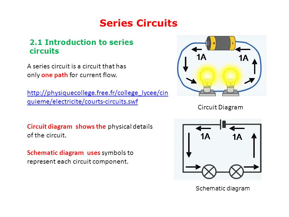 Series Circuits A series circuit is a circuit that has only one path for current flow.