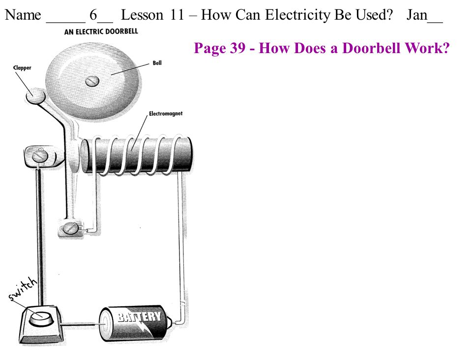 Name _____ 6__ Lesson 11 – How Can Electricity Be Used Jan__ Page 39 - How Does a Doorbell Work