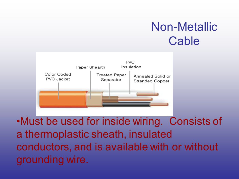 Non-Metallic Cable Must be used for inside wiring.