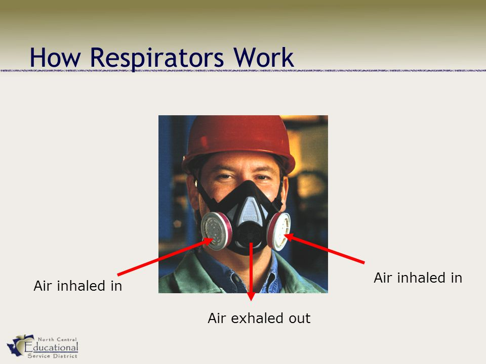 How Respirators Work Air inhaled in Air exhaled out Air inhaled in