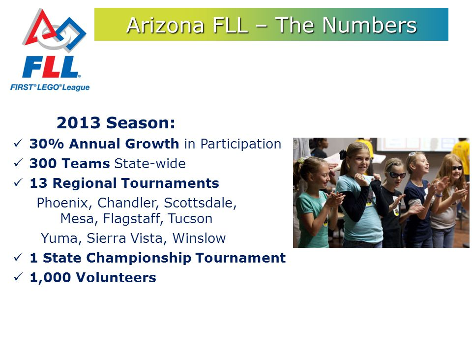 Arizona FLL – The Numbers 2013 Season: 30% Annual Growth in Participation 300 Teams State-wide 13 Regional Tournaments Phoenix, Chandler, Scottsdale, Mesa, Flagstaff, Tucson Yuma, Sierra Vista, Winslow 1 State Championship Tournament 1,000 Volunteers