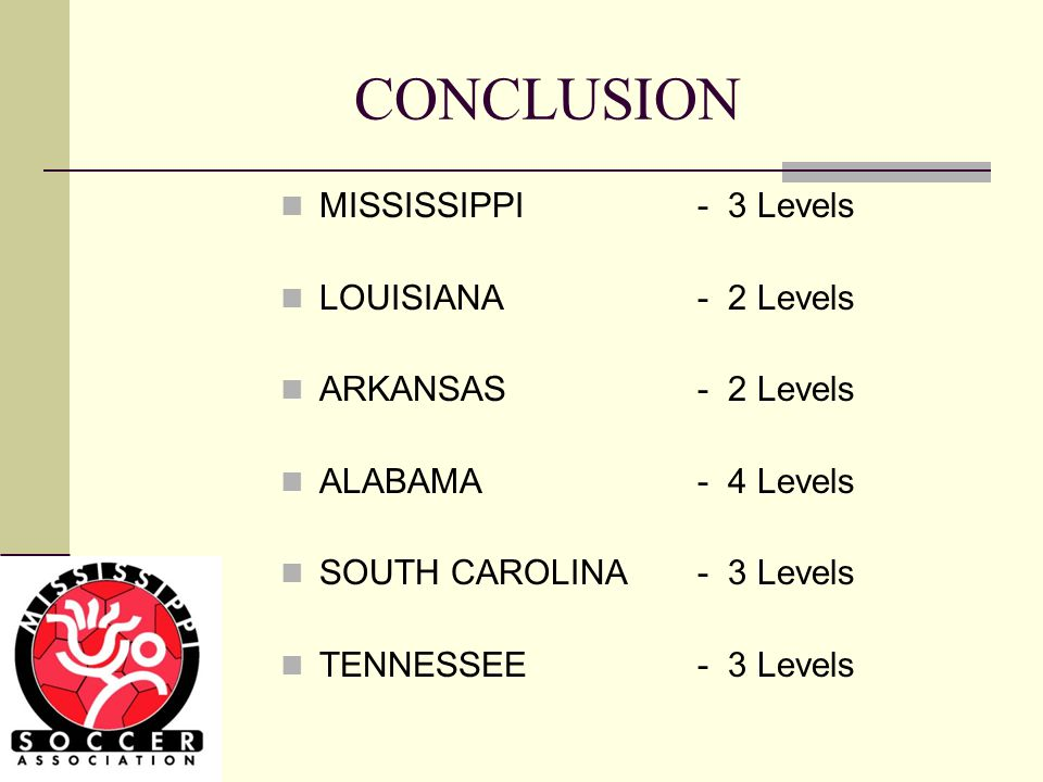CONCLUSION MISSISSIPPI- 3 Levels LOUISIANA- 2 Levels ARKANSAS- 2 Levels ALABAMA- 4 Levels SOUTH CAROLINA- 3 Levels TENNESSEE- 3 Levels