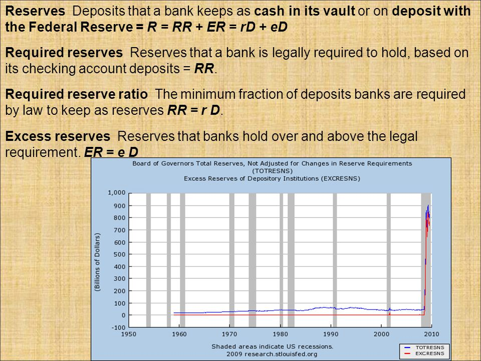 Reserves Deposits that a bank keeps as cash in its vault or on deposit with the Federal Reserve = R = RR + ER = rD + eD Required reserves Reserves that a bank is legally required to hold, based on its checking account deposits = RR.
