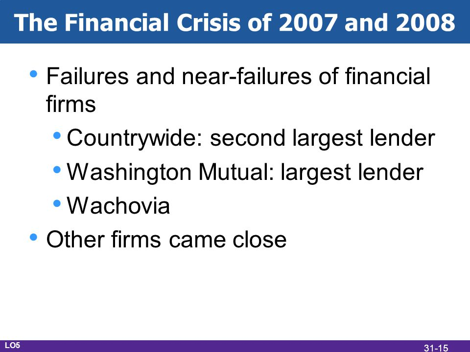 The Financial Crisis of 2007 and 2008 Failures and near-failures of financial firms Countrywide: second largest lender Washington Mutual: largest lender Wachovia Other firms came close LO