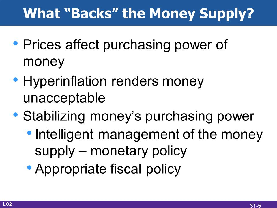 What Backs the Money Supply.