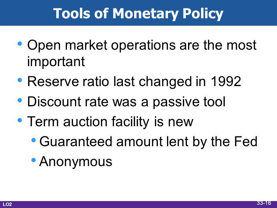 Tools of Monetary Policy Open market operations are the most important Reserve ratio last changed in 1992 Discount rate was a passive tool Term auction facility is new Guaranteed amount lent by the Fed Anonymous LO
