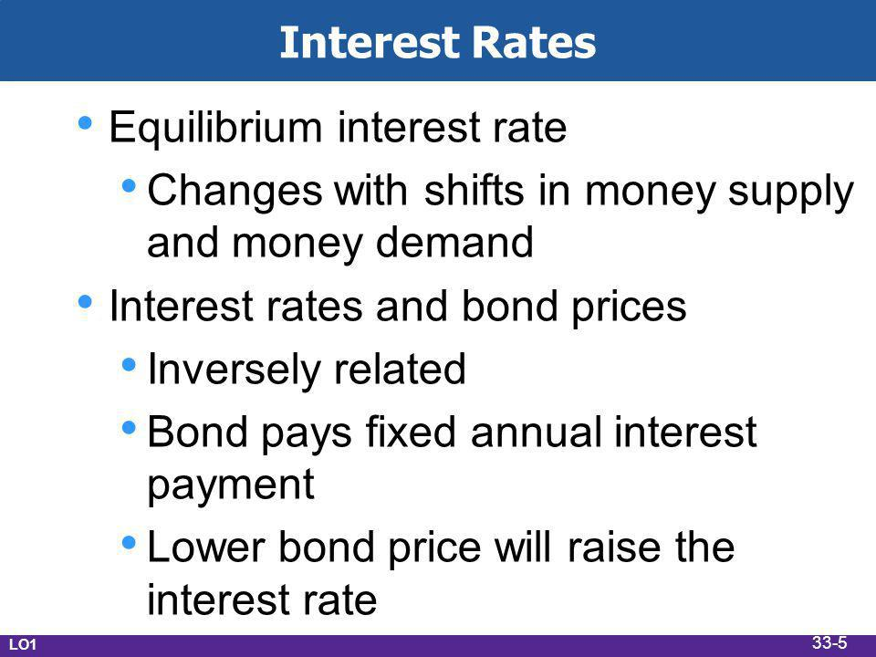 Interest Rates Equilibrium interest rate Changes with shifts in money supply and money demand Interest rates and bond prices Inversely related Bond pays fixed annual interest payment Lower bond price will raise the interest rate LO1 33-5
